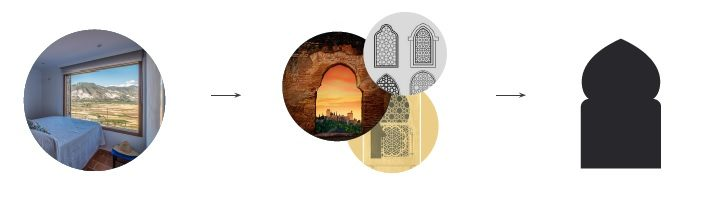 diseño de ventanas arabe que representan la marca de Al Agia