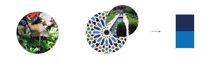 tonos azules en referencia al agua color de marca e identidad corporativa de Al Agia